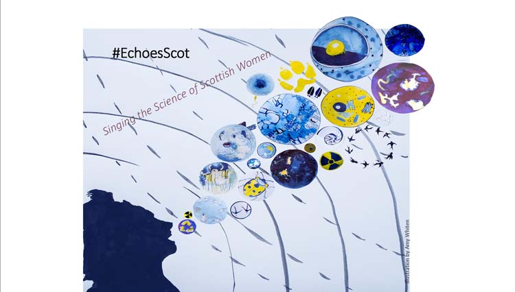 Echoes – Minerva Scientifica